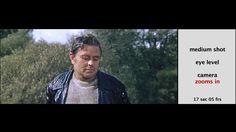 Shot By Shot Film : Solaris Director : Andrei Tarkovsky Scene Breakdowns Intro of Kris Kelvin & The Meeting Anri Berton & Nik Kelvin converse Anri Berton, Kris Kelvin & Nik Kelvin converse Conversation between Kris Kelvin, Dr Sartorious, Dr Snaut & Khari Shot By Shot, Shot Film, Avant Garde Film, Color In Film, Fiction Film, Film Studies, Cinema Film, Film School, Steven Spielberg