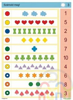 visuele discriminatie voor kleuters / preschool visual discrimination Preschool Math, Kindergarten, Sequencing Cards, Logic Games, Grande Section, Brain Activities, Woodland Party, Creative Thinking, Critical Thinking