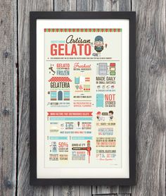 Artisan Gelato Infographics on Behance — Designspiration