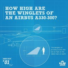 Top 50 Useless Aviation Facts