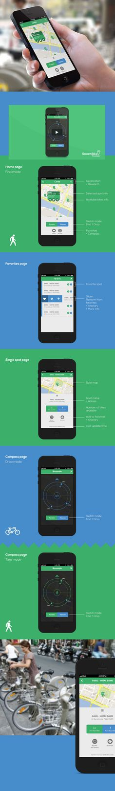 SmartBike App