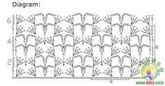 crochelinhasagulhas: Pontos em crochê
