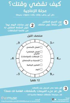 حلل أين يذهب وقتك بثلاث خطوات بسيطة  http://azzamaldakhil.com/azzam/2014/05/05/%D8%AD%D9%84%D9%84-%D8%A3%D9%8A%D9%86-%D9%8A%D8%B0%D9%87%D8%A8-%D9%88%D9%82%D8%AA%D9%83-%D8%A8%D8%AB%D9%84%D8%A7%D8%AB-%D8%AE%D8%B7%D9%88%D8%A7%D8%AA-%D8%A8%D8%B3%D9%8A%D8%B7%D8%A9/