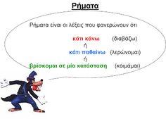 δασκάλα ΒΜ3: Τα ρήματα (Φωνές, χρόνοι, εγκλίσεις, Υ,Α,Κ, κλίση ...