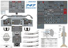 """The 747 is an iconic aircraft, this poster shows the cockpit of the """"Classic"""", that is the -100/-200/-300 and SP. The poster also shows profiles of the aircraft and a typical seating plan. Available as a print and as a digital download."""