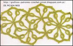 http://tejiendoalcrochet.blogspot.com.ar