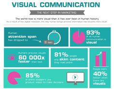 Your #startup needs to use visual #communication. #ContentMarketing By @socialmedia2day Via @fadouce @growUrstartup