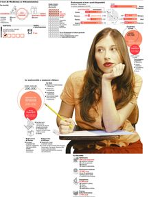 An infographic about entrance exams in the italian universities International Jobs, Best University, Entrance Exam, Job Posting, Career Opportunities, Data Visualization, Journalism, Infographics, Learning