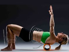 6 TriggerPoint Foam Rolling Tips to Prevent Injuries