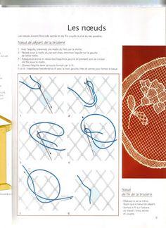 La Dentelle de Tulle - Line B - Álbumes web de Picasa Embroidery Stitches, Embroidery Patterns, Needle Lace, Album, Lace Making, Lace Flowers, Tulle Lace, Handicraft, Needlework