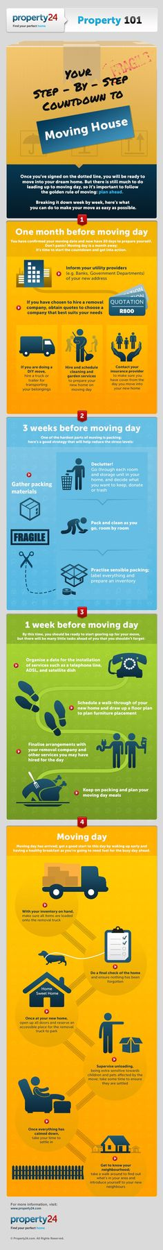 INFOGRAPHIC: A Step-by-Step Guide to Moving Home / Moving House Countdown, Property 101 Movers Guide