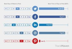 Best Times to post on social media https://www.entrepreneur.com/article/283304