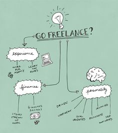 How to Decide When to Go Freelance