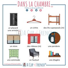 La chambre – suite Here's another infographic to learn the furniture in the bedroom in French: un placard, une armoire, un cintre, etc. French Language Lessons, French Language Learning, French Lessons, Learn French Beginner, French For Beginners, French Flashcards, French Worksheets, French Phrases, French Words