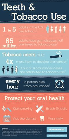 We all know smoking is bad for you, but did you know how much impact it has on your oral health?
