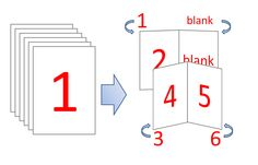 How to print in booklet mode - handy to know for printing planner / organizer inserts