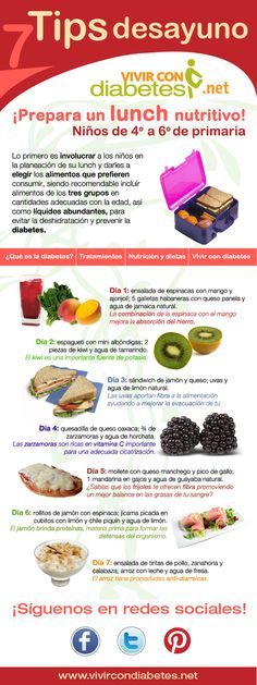7 tips de desayuno. Lunch nutritivo para niños de 4º a 6º de primaria. Healthy Habits, Healthy Choices, Healthy Life, Healthy Eating, Breakfast Time, Breakfast For Kids, Diabetic Recipes, Healthy Recipes, Stop Eating