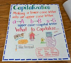 Interactive central topic and details anchor chart- students use stickies to sort their main idea and supporting details. Description from indulgy.com. I searched for this on bing.com/images