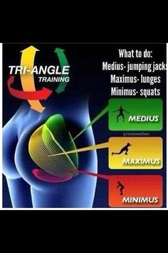 How to tone your butt - muscle chart exercise lunges squats jumping jacks toned ass butt better shape fitness health workout target easy thin skinny fit