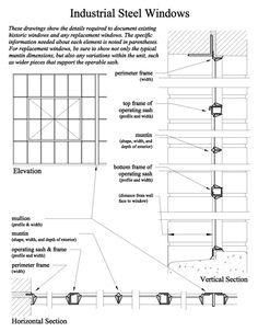 drawings of an industrial steel window