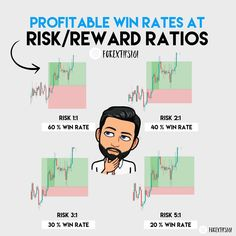 Ever wondered how many trades you need to win to remain profitable? ⭐️ comment your ideal win rate below! This is a pretty general… Trading Quotes, Intraday Trading, Stock Market Basics, Bollinger Bands, Stock Trading Strategies, Forex Trading Tips, Trade Finance, Technical Analysis, Investing