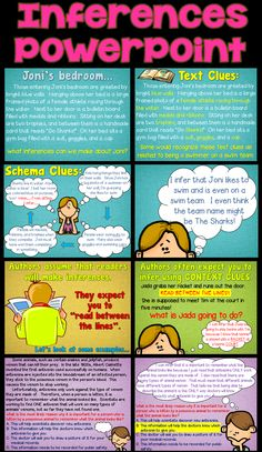 This 43-slide PowerPoint is a step-by-step presentation that teaches students how to make inferences as they read.  It begins with 4 introduction slides, and then 16 example slides that includes thought bubbles.  The PowerPoint concludes with six test-prep passages.
