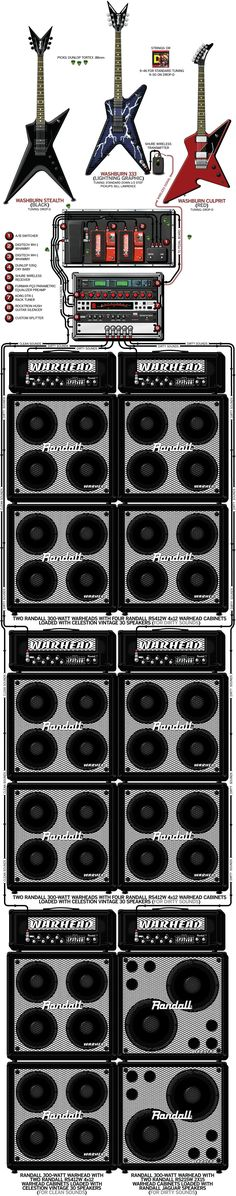 A detailed gear diagram of Dimebag Darrell's Pantera stage setup that traces the signal flow of the equipment in his 2000 guitar rig.