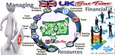 UK Best Tutor are always available to #Managing_financial_resources,help the students appreciate management as a subject, #Management_assignment_helpwhich is related with #Marketing_assignment_help,each and every subject.  Visit Here  http://www.ukbesttutor.co.uk/Management-Assignment-Help