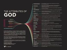 Visual Theology - Tim Challies The Attributes of God, free-attributes-of-god.png (1600×1200)