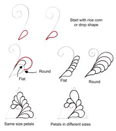Feathering-Styles-by-Ina-Sonnenmoser.png 800×899 pixels