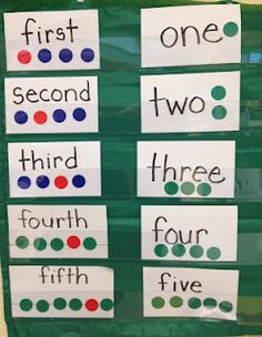 Pocket chart visual for ordinal numbers. Maybe use a bright orange dot to highlight the spot. Could also be a journal graphic organizer idea Math Classroom, Kindergarten Math, Teaching Math, Esl Learning, Future Classroom, Teaching Tools, Ordinal Numbers, Math Numbers, Number Flashcards