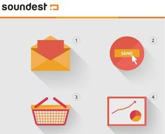 Meet Soundest – An App For E-Commerce Email Marketing