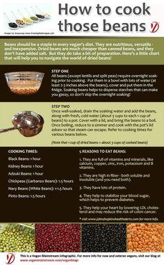 Cooking beans cheat sheet