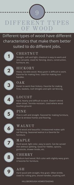 The nine most common types of wood and how to best use them on your homestead. If you're lucky to have lots of trees on your farm, you can make your own fences, furniture, even house! Learn how to use the unique characteristics of each type of wood for their best suited job.