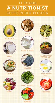 A nutritionist shares tips and advice for which foods you should keep in your kitchen for a healthy diet.