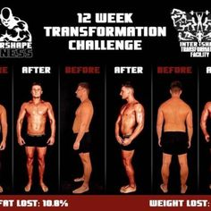 Nick's Intershape Transformation Fitness Transformation, Work Hard, Bodybuilding, Healthy Living, Lose Weight, Challenges, Working Hard, Healthy Life, Hard Work