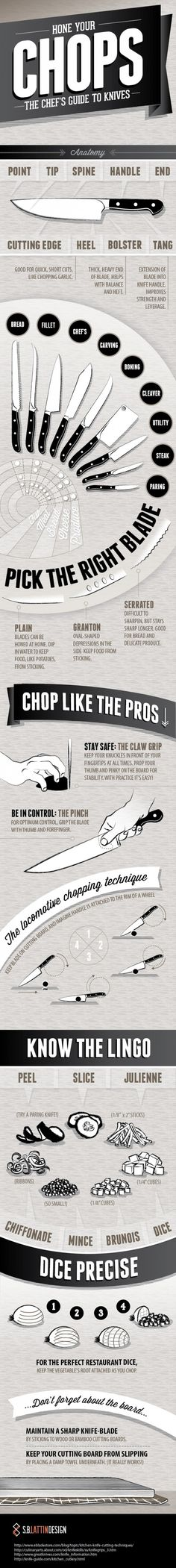 Hone Your Chops: The Chef's Guide to Knives (Infographic)