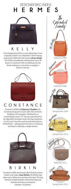 Designer Bag Index: HermÈs | Stylebible.ph
