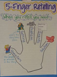 retelling hand graphic organizer - Google Search by evelyn