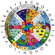 """Netherlands-based Anita Kroon birthed this inspiring Medicine Wheel in 2002, based on a dream. It is not copyrighted, as she wants it circulated as widely as possible.  The image hung for a season in a church in Edam, Netherlands, where Anita is a volunteer. She writes, """"This is the biggest hall church in Europe. [The Medicine Wheel] stood behind the candle rack, so you can imagine it's 'highly loaded'. Especially with humor!"""""""