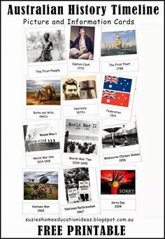Introducing Australian History - FREE PRINTABLE  Australian History Timeline Cards