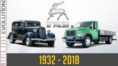 W.C.E - Gaz Evolution (1932 - 2018) Evolution, Classic Cars, 1, Eastern Europe, History, Vehicles, Youtube, Cars, Historia