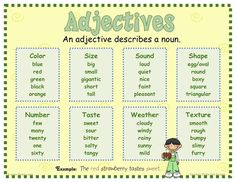 15 Best Adjectives images in 2015 | Learn english, English ...