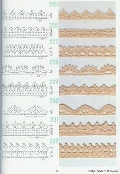 Pattern diagram for pretty crochet edging. Neat idea for dish-cloths, tea-towels, coasters and + Crochet Free Edging Patterns You Should KnowCrochet Beautiful Boarderscould Be PutAdd Borders to your blankets and afghans!Crochet Symbols a Crochet Border Patterns, Crochet Lace Edging, Crochet Diagram, Crochet Chart, Lace Patterns, Crochet Flowers, Crochet Edgings, Filet Crochet, Crochet Diy