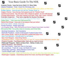 NHL via Ashley Grego pens-hockey Pens Hockey, Ice Hockey, Hockey Stuff, Blackhawks Hockey, Chicago Blackhawks, History Of Hockey, Hurricanes Hockey, Hockey Boards, Lets Go Pens