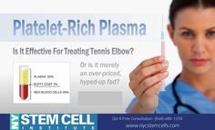 NYC Stem Cells is under construction Platelet Rich Plasma Therapy, Nyc Hospitals, Acl Tear, Knee Pain Relief, Stem Cell Therapy, Red Blood Cells, Pain Management