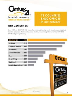 Listing Presentation Why Century 21? Page 4