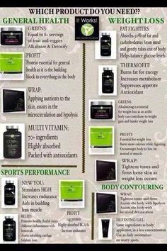 Way more than just wraps! It Works Global Hailey Wilson Independent Distributor | www.emwrapme.myitworks.com