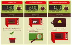 12 Ways Your Microwave Will Be Your New Saviour 8
