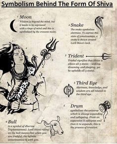 Significance of Crescent Moon on Lord Shiva's Head Shiva Tattva is where there is no mind and the moon signifies the mind. When there is no mind Shiva Slokas, Rudra Shiva, Shiva Linga, Shiva Art, Krishna, Lord Shiva Hd Wallpaper, Tantra, Lord Shiva Mantra, Shiv Tandav